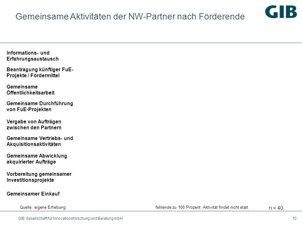 Gemeinsame Aktivitäten der NW-Partner nach Förderende
