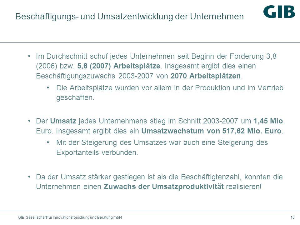 Beschäftigungs- und Umsatzentwicklung der Unternehmen