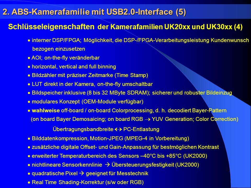 2. ABS-Kamerafamilie mit USB2.0-Interface (5)