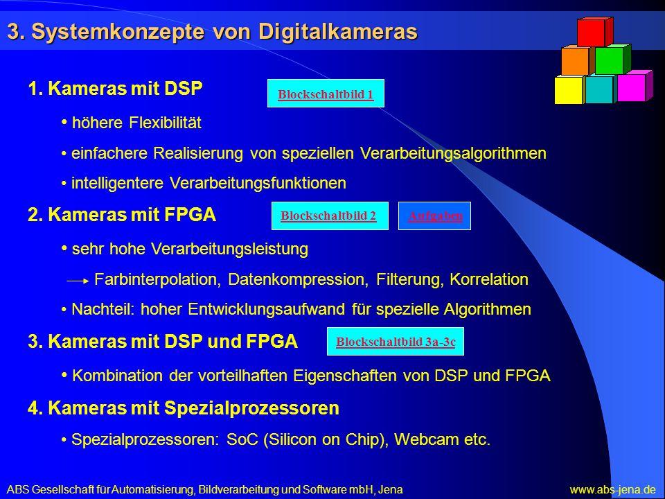 3. Systemkonzepte von Digitalkameras