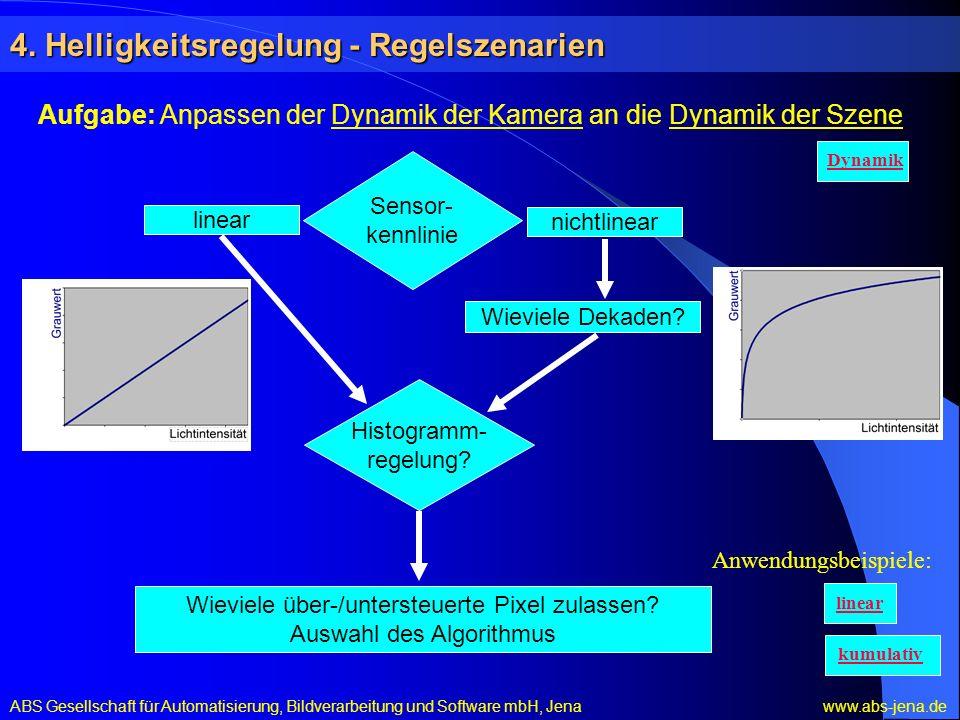 4. Helligkeitsregelung - Regelszenarien