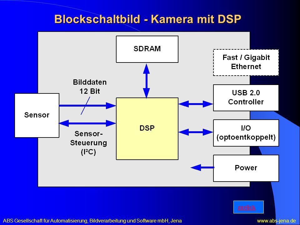 Blockschaltbild - Kamera mit DSP