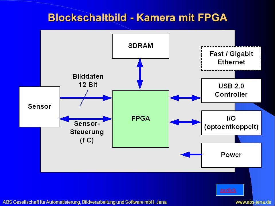 Blockschaltbild - Kamera mit FPGA