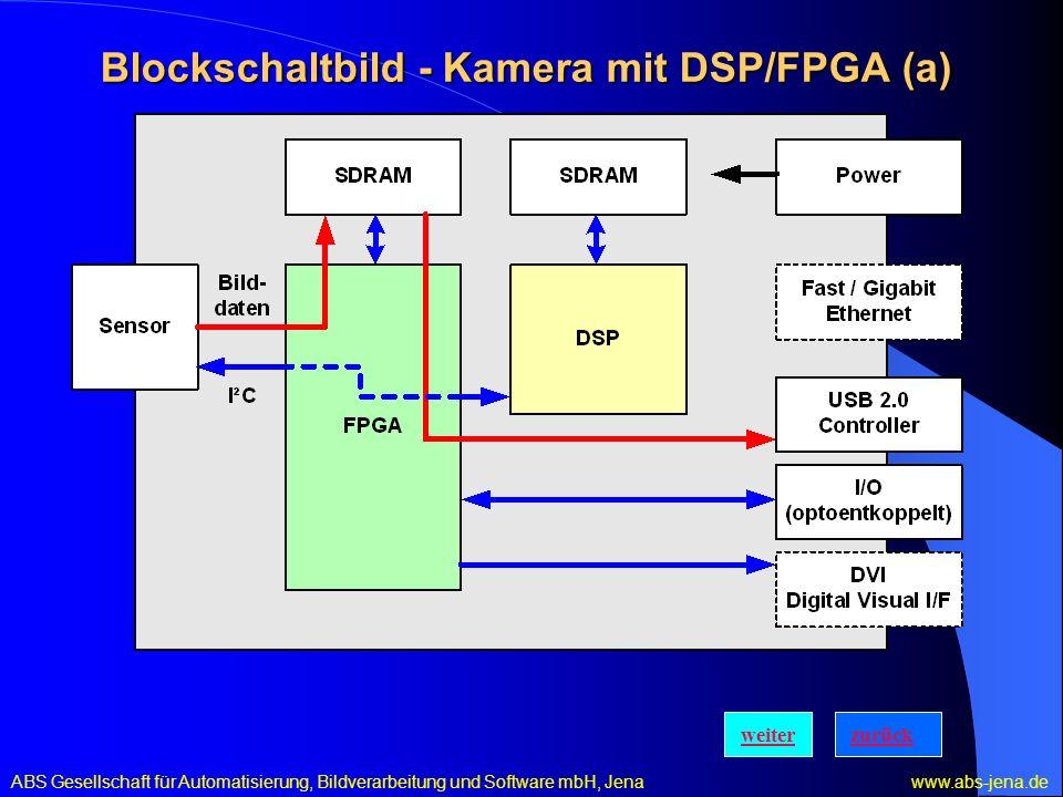 Blockschaltbild - Kamera mit DSP/FPGA (a)