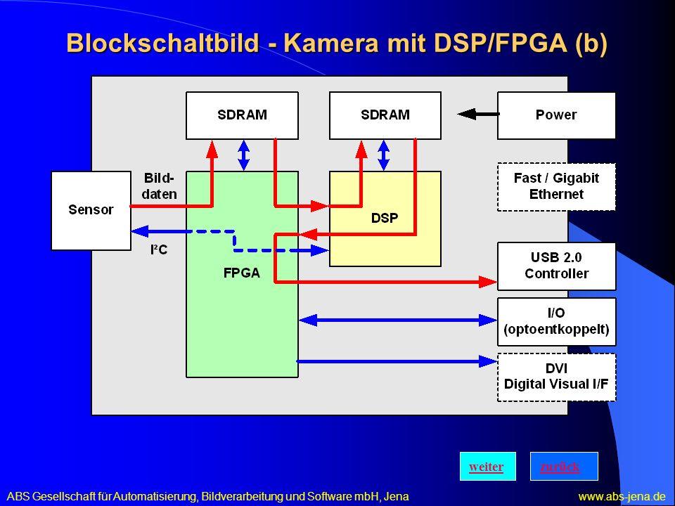 Blockschaltbild - Kamera mit DSP/FPGA (b)
