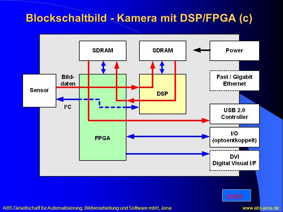 Blockschaltbild - Kamera mit DSP/FPGA (c)