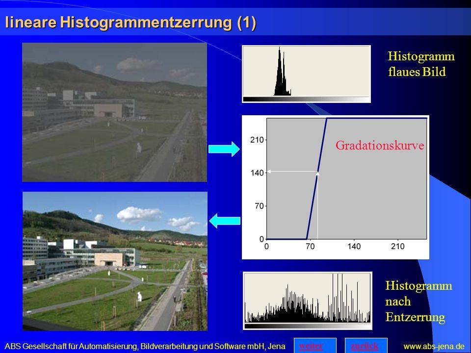 lineare Histogrammentzerrung (1)