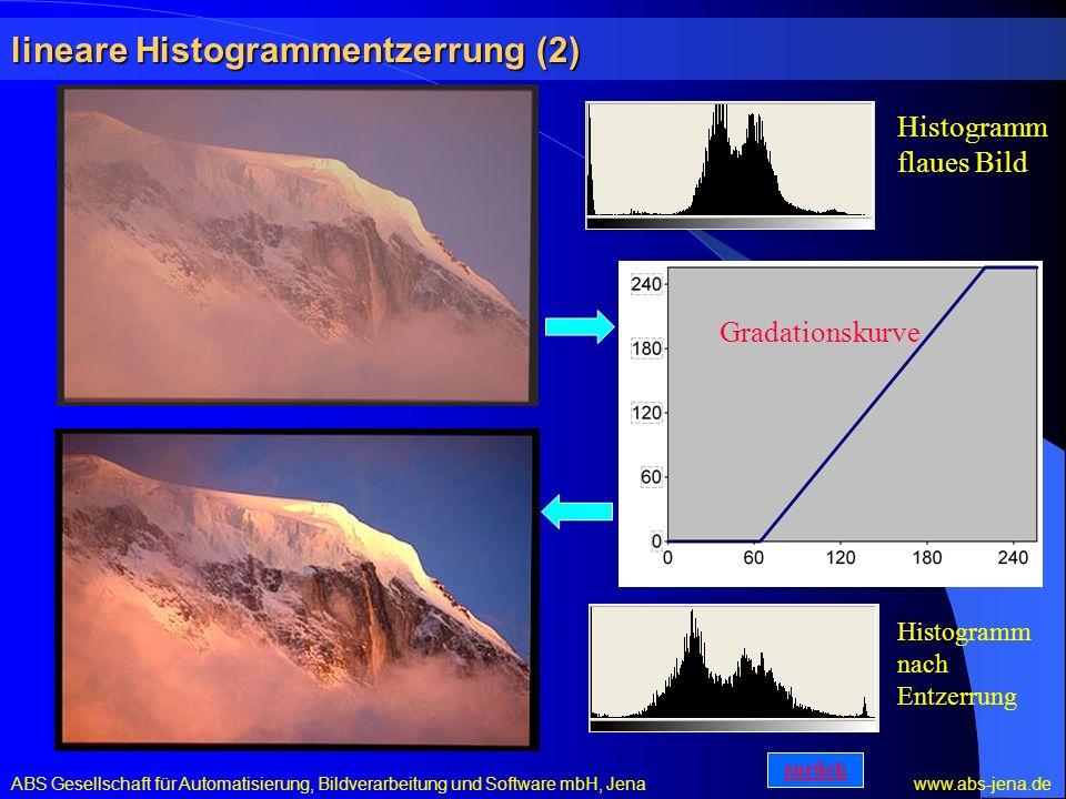 lineare Histogrammentzerrung (2)
