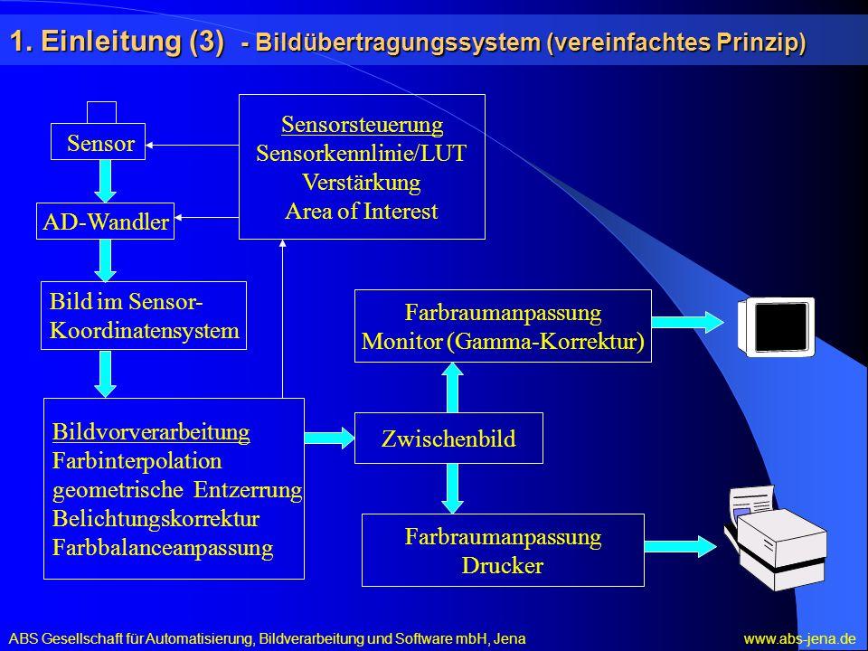 1. Einleitung (3) - Bildübertragungssystem (vereinfachtes Prinzip)