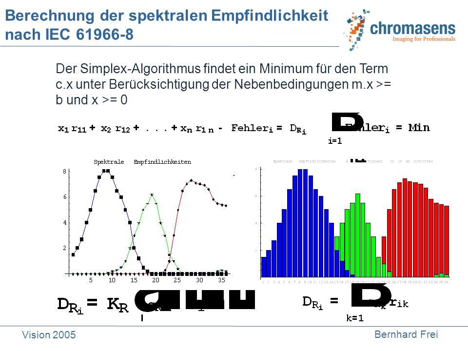 Berechnung der spektralen Empfindlichkeit nach IEC 61966-8