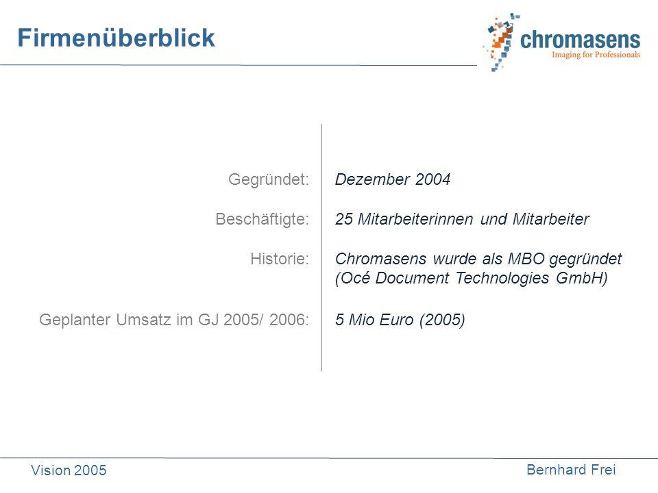 Firmenüberblick Gegründet: Beschäftigte: Historie:
