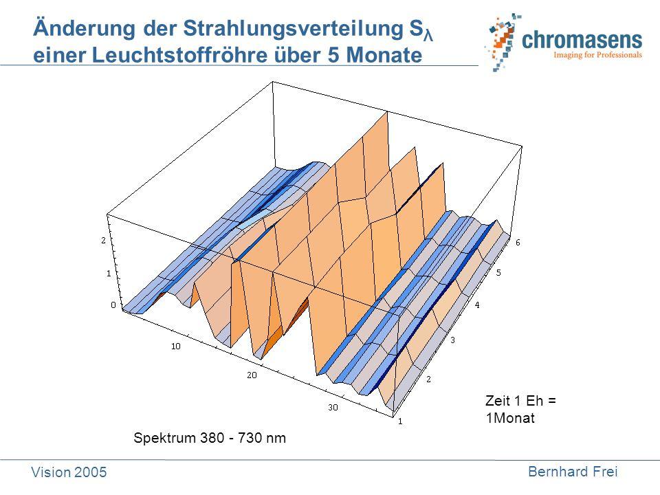 Änderung der Strahlungsverteilung Sλ einer Leuchtstoffröhre über 5 Monate