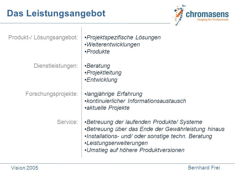 Das Leistungsangebot Produkt-/ Lösungsangebot: Dienstleistungen: