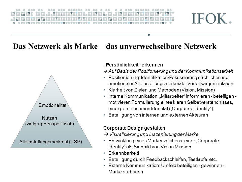 Das Netzwerk als Marke – das unverwechselbare Netzwerk