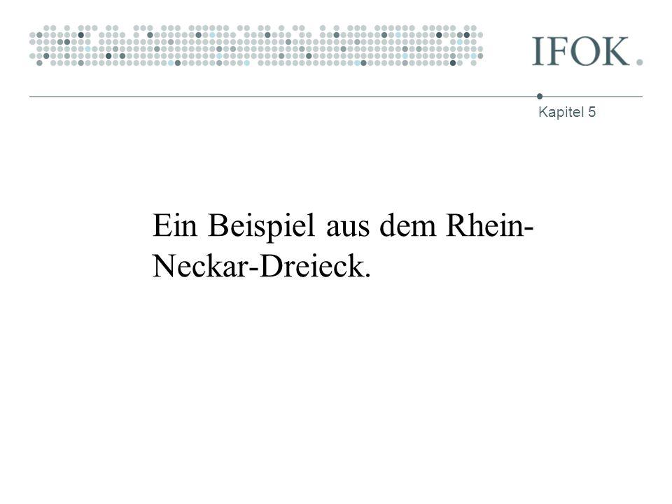 Ein Beispiel aus dem Rhein-Neckar-Dreieck.
