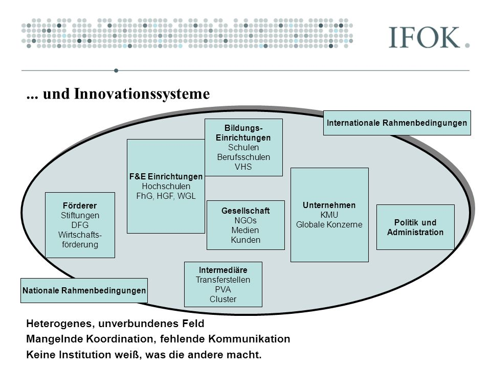 ... und Innovationssysteme