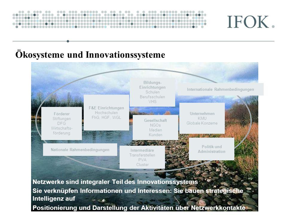 Ökosysteme und Innovationssysteme