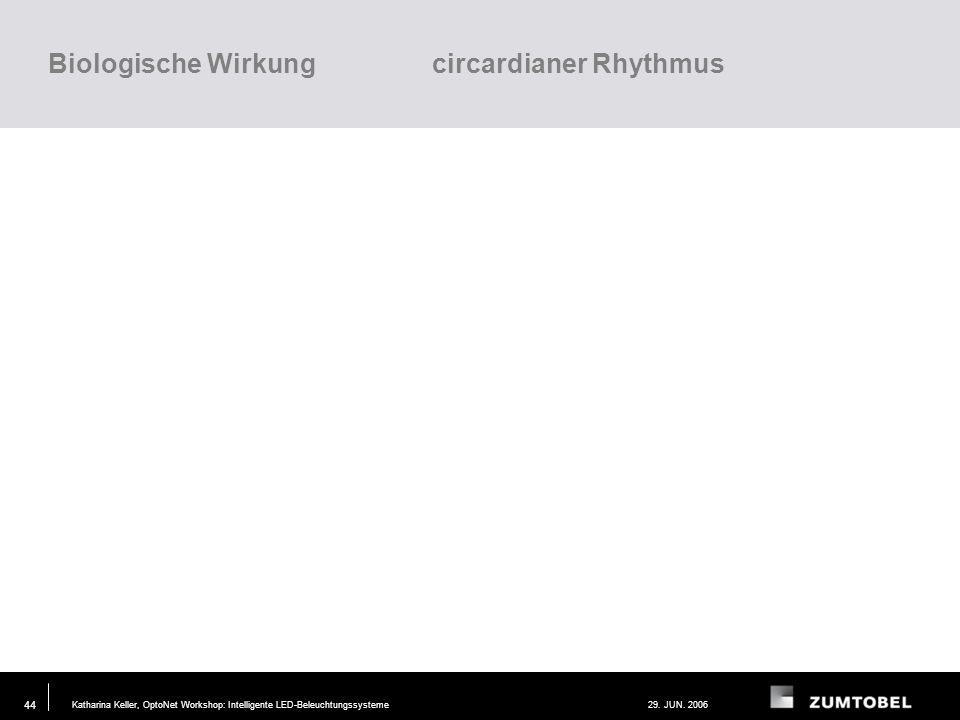 Biologische Wirkung circardianer Rhythmus