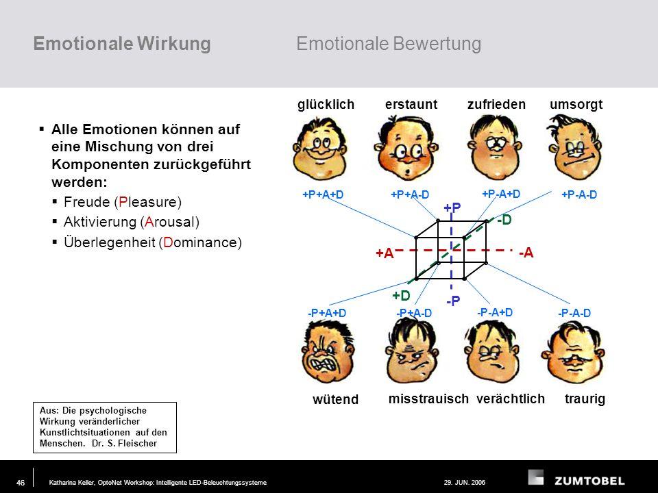 Emotionale Wirkung Emotionale Bewertung