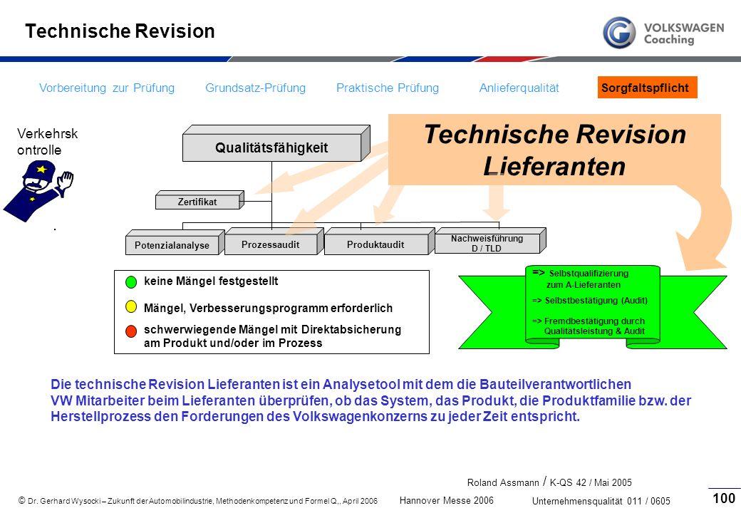 Technische Revision Lieferanten