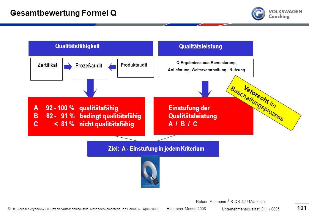 Gesamtbewertung Formel Q
