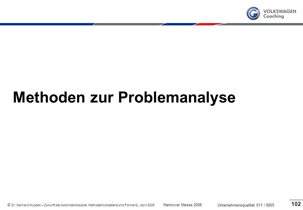 Methoden zur Problemanalyse