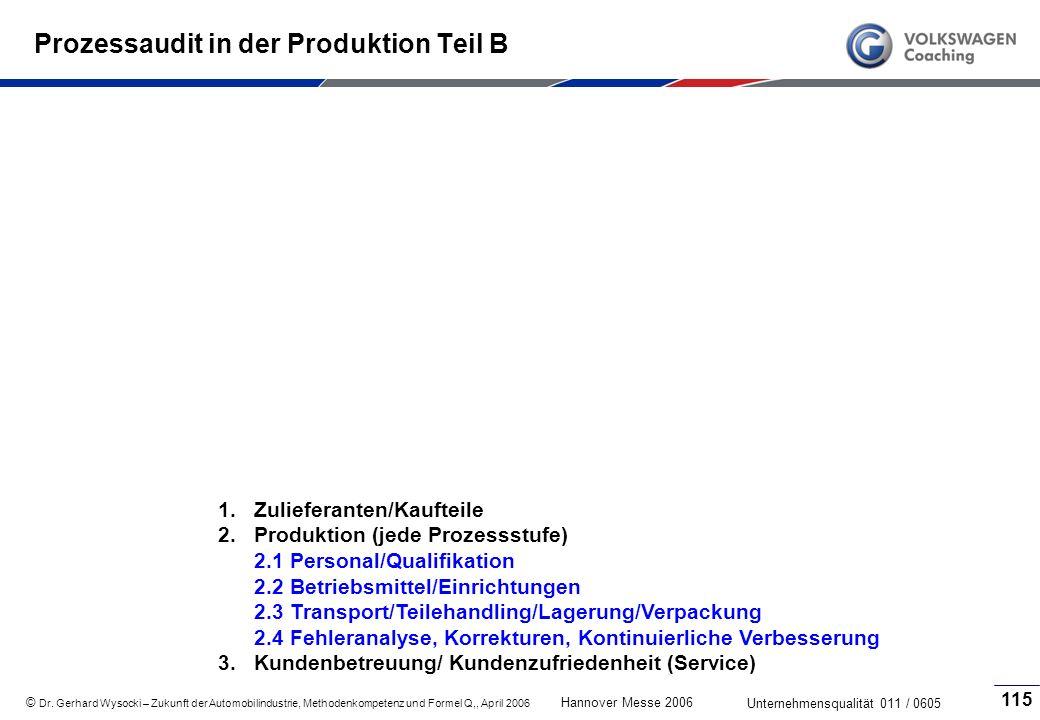 Prozessaudit in der Produktion Teil B