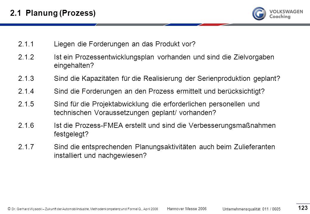 2.1 Planung (Prozess) 2.1.1 Liegen die Forderungen an das Produkt vor