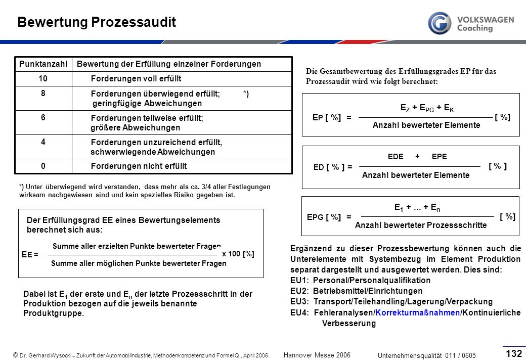 Bewertung Prozessaudit