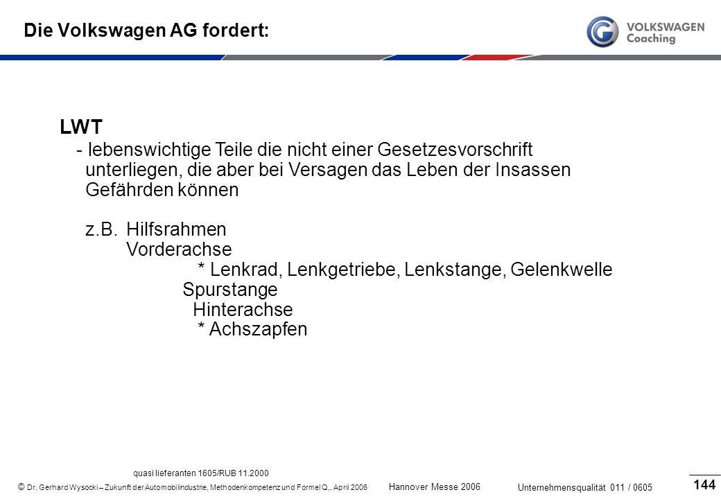 Die Volkswagen AG fordert: