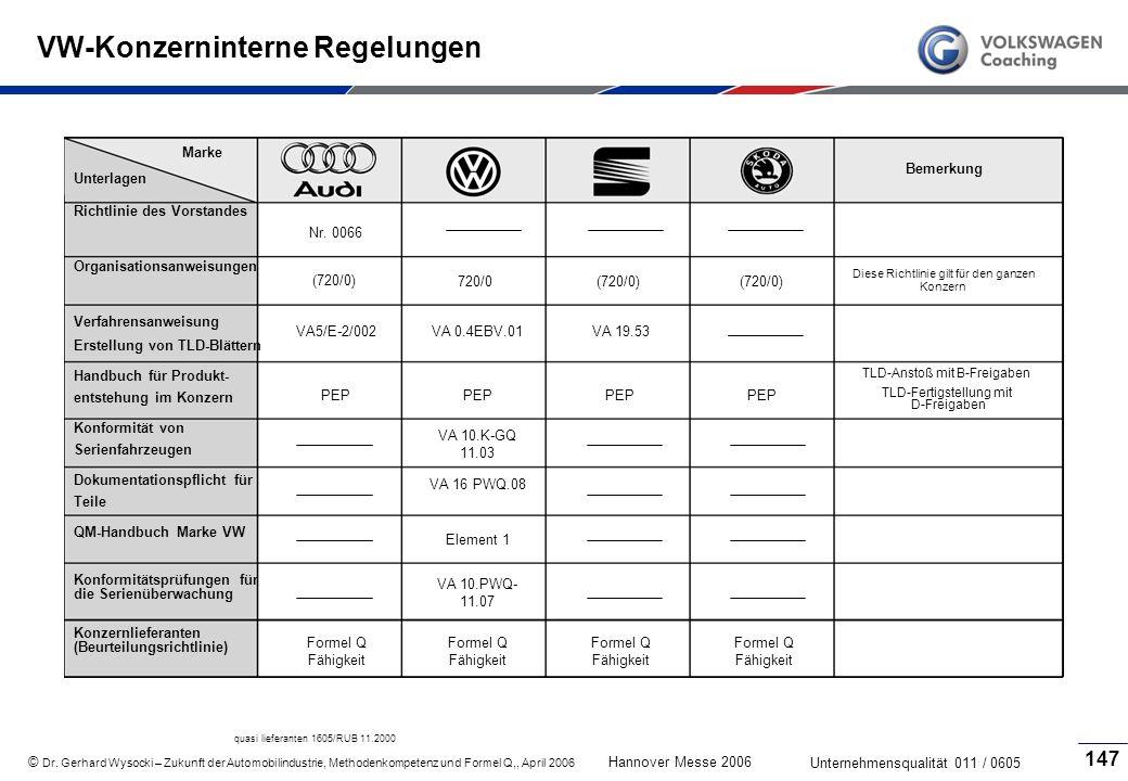 VW-Konzerninterne Regelungen