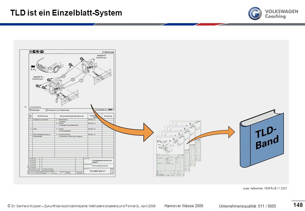 TLD ist ein Einzelblatt-System
