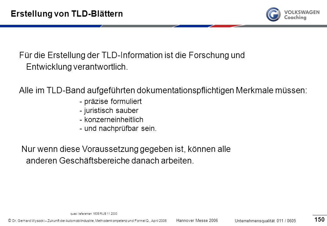 Erstellung von TLD-Blättern
