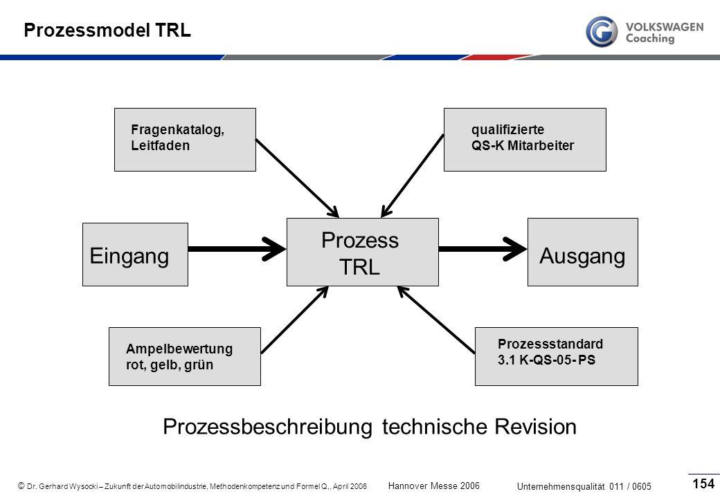 Prozessbeschreibung technische Revision