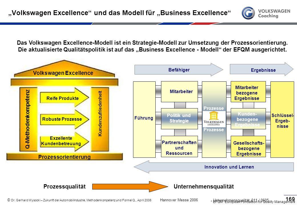 """""""Volkswagen Excellence und das Modell für """"Business Excellence"""