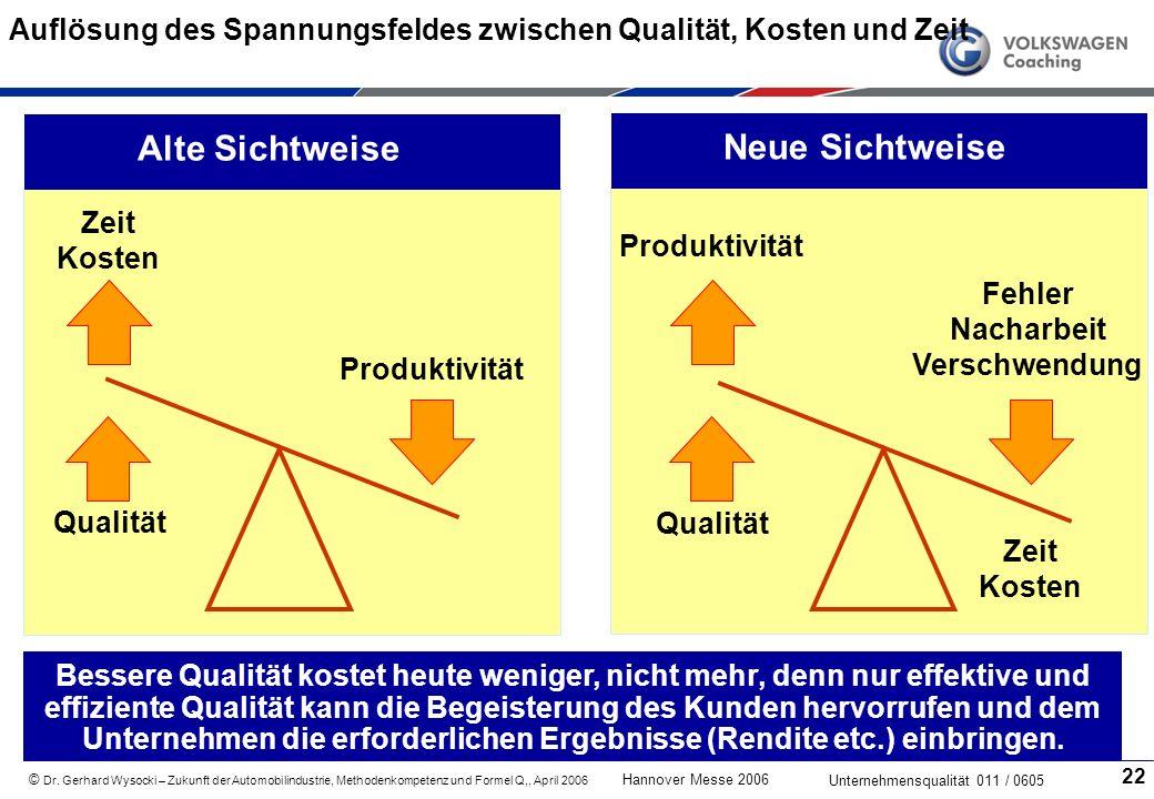 Auflösung des Spannungsfeldes zwischen Qualität, Kosten und Zeit