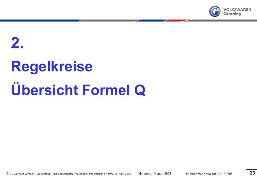 2. Regelkreise Übersicht Formel Q