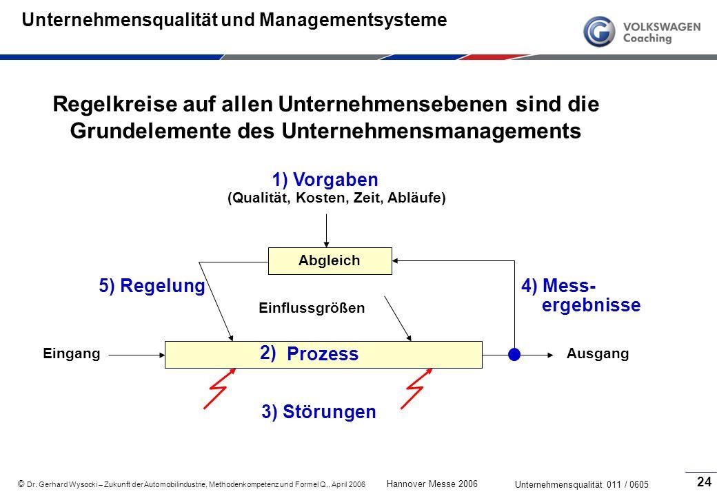 Unternehmensqualität und Managementsysteme