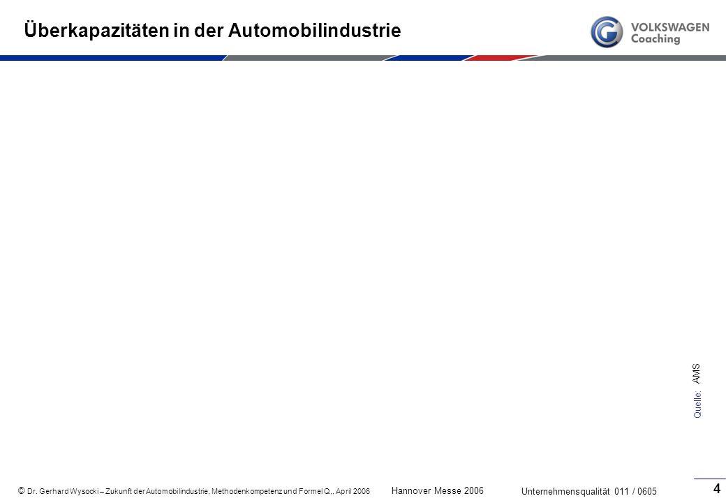 Überkapazitäten in der Automobilindustrie