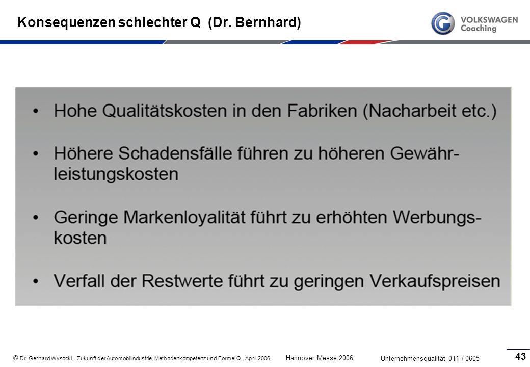 Konsequenzen schlechter Q (Dr. Bernhard)