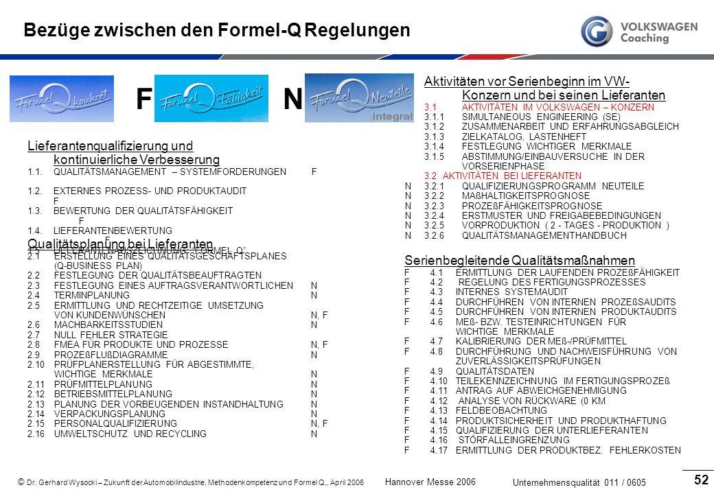Bezüge zwischen den Formel-Q Regelungen