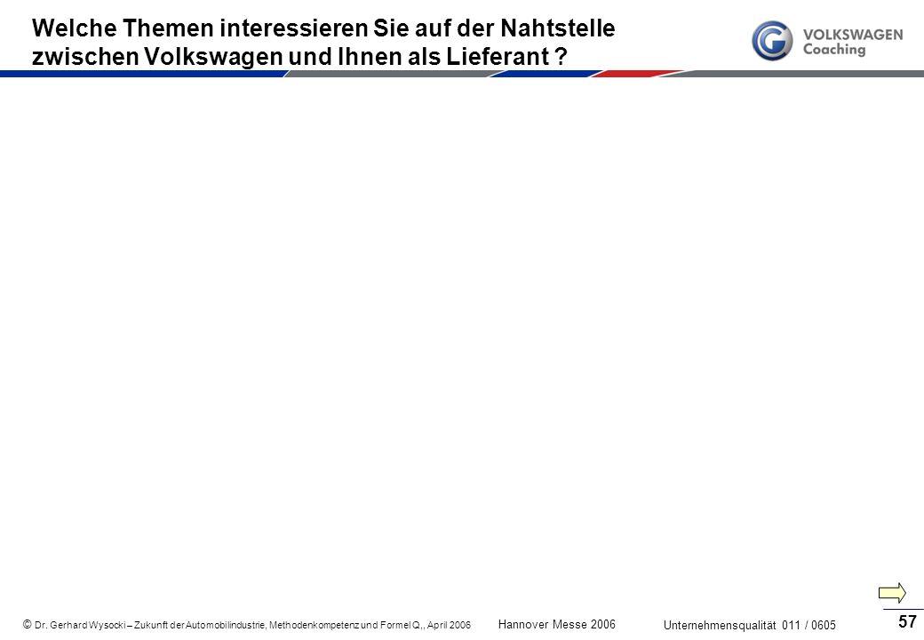 Welche Themen interessieren Sie auf der Nahtstelle zwischen Volkswagen und Ihnen als Lieferant