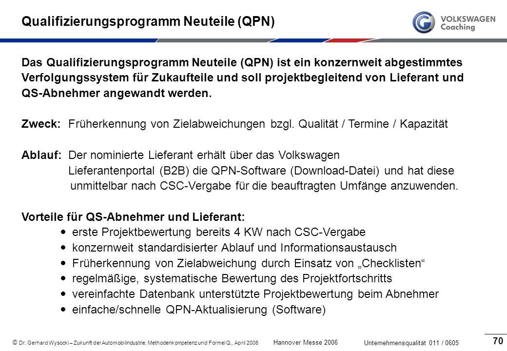 Qualifizierungsprogramm Neuteile (QPN)