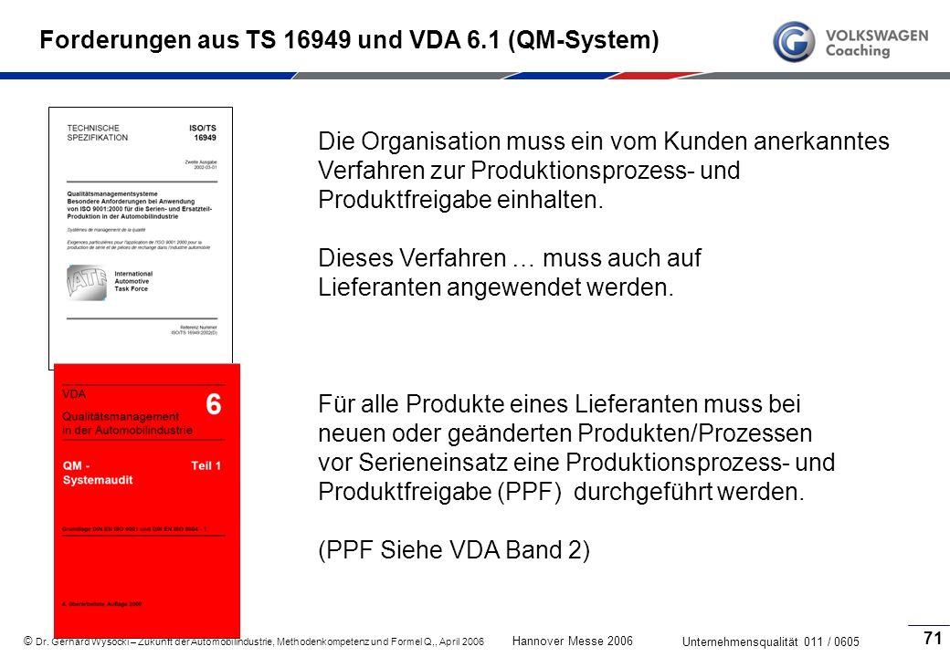 Forderungen aus TS 16949 und VDA 6.1 (QM-System)