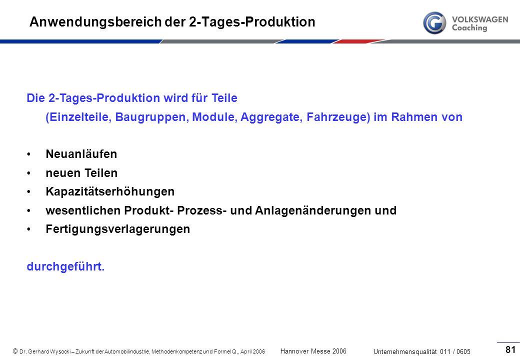 Anwendungsbereich der 2-Tages-Produktion