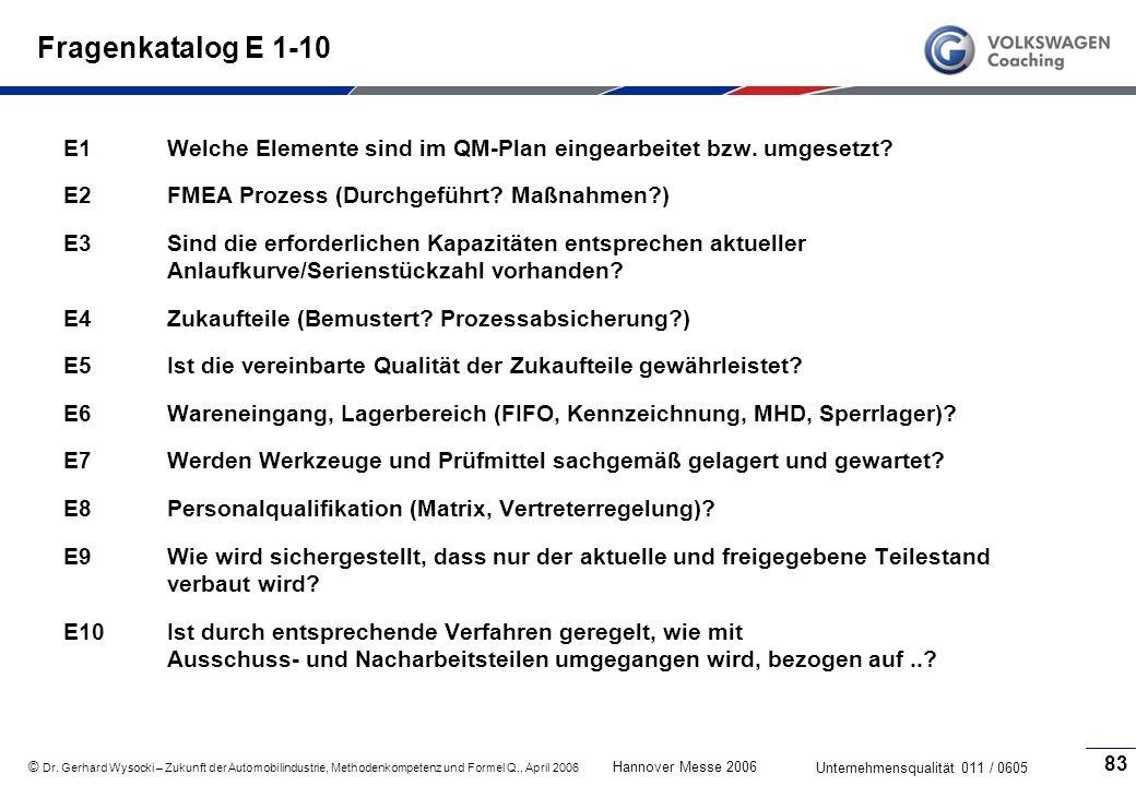 Fragenkatalog E 1-10 E1 Welche Elemente sind im QM-Plan eingearbeitet bzw. umgesetzt E2 FMEA Prozess (Durchgeführt Maßnahmen )