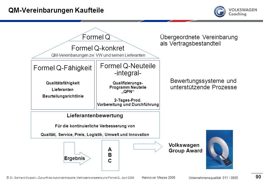 QM-Vereinbarungen Kaufteile