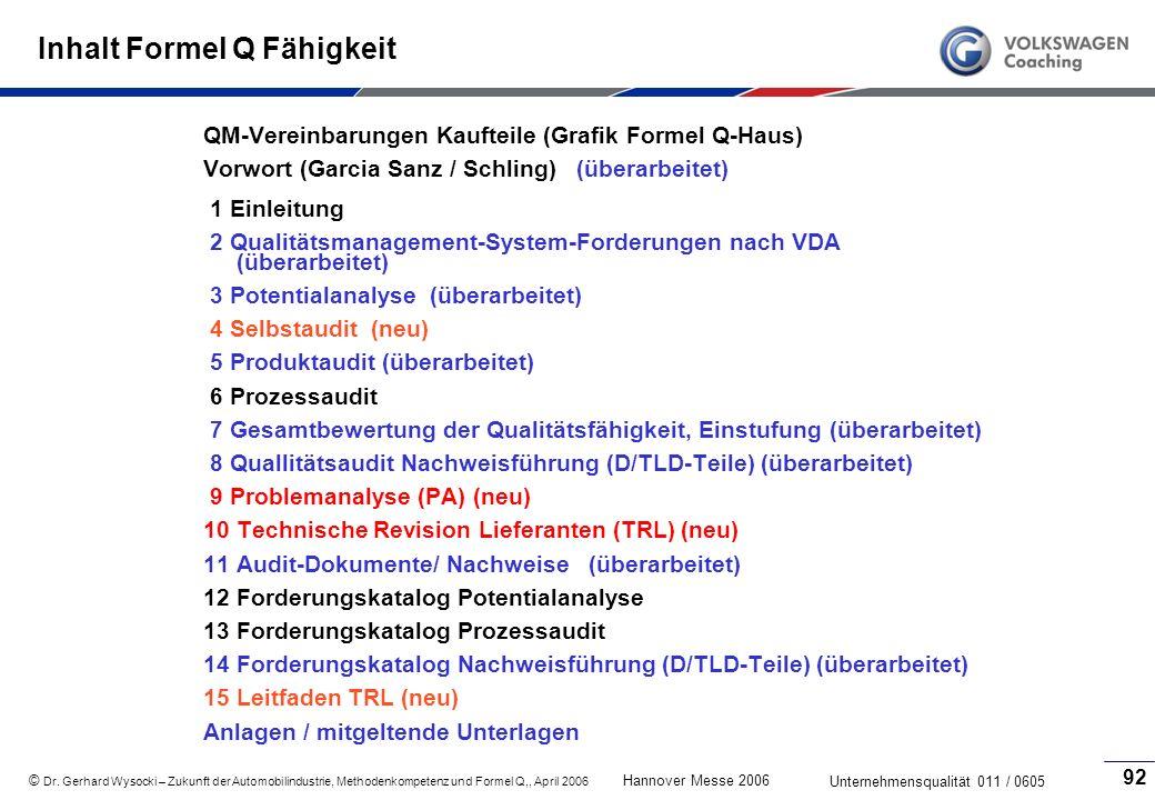 Inhalt Formel Q Fähigkeit