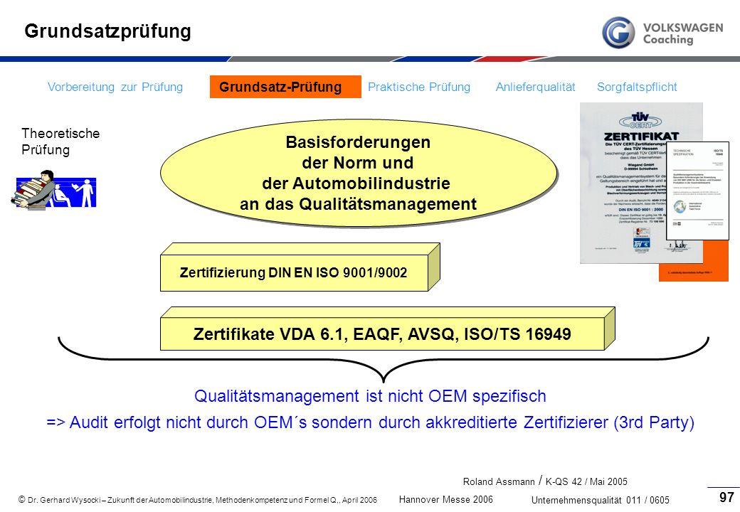 Grundsatzprüfung Basisforderungen der Norm und der Automobilindustrie