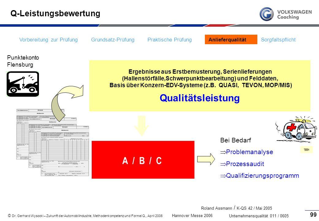 Q-Leistungsbewertung